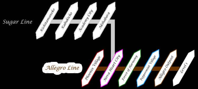 *Updated train line map* Allegro Trainline draft